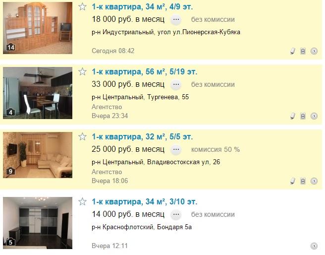 выгодно ли сдавать квартиру посуточно-2