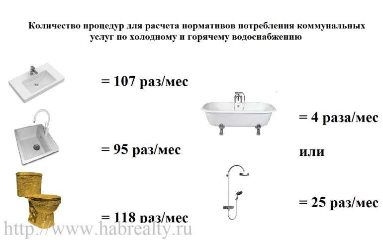 Приказ Минстроя России от 10.08.2015 N 575