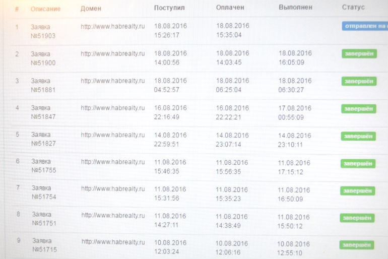 Выписка из ЕГРН с ЭЦП (электронной цифровой подписью)